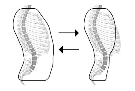 Yoga breath directional breathing iamronen ccuart Choice Image